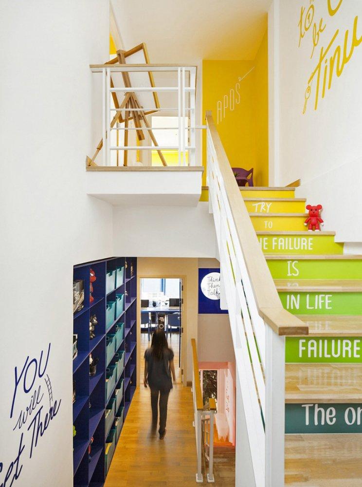 Những đặc điểm thiết kế nội thất hiện đại mới nhất 2020