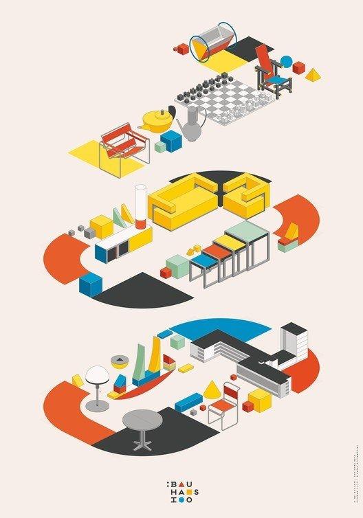 Ảnh hưởng của Bauhaus đến lĩnh vực thiết kế đồ hoạ