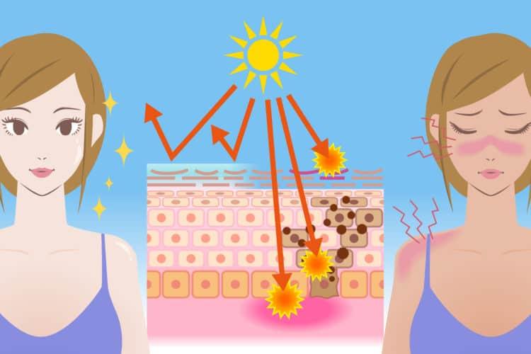 Ánh nắng mặt trời có thể gây hại cho da